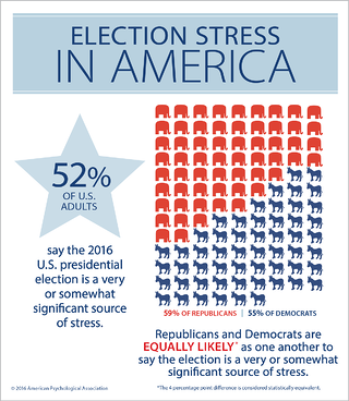 election-stress-america.png
